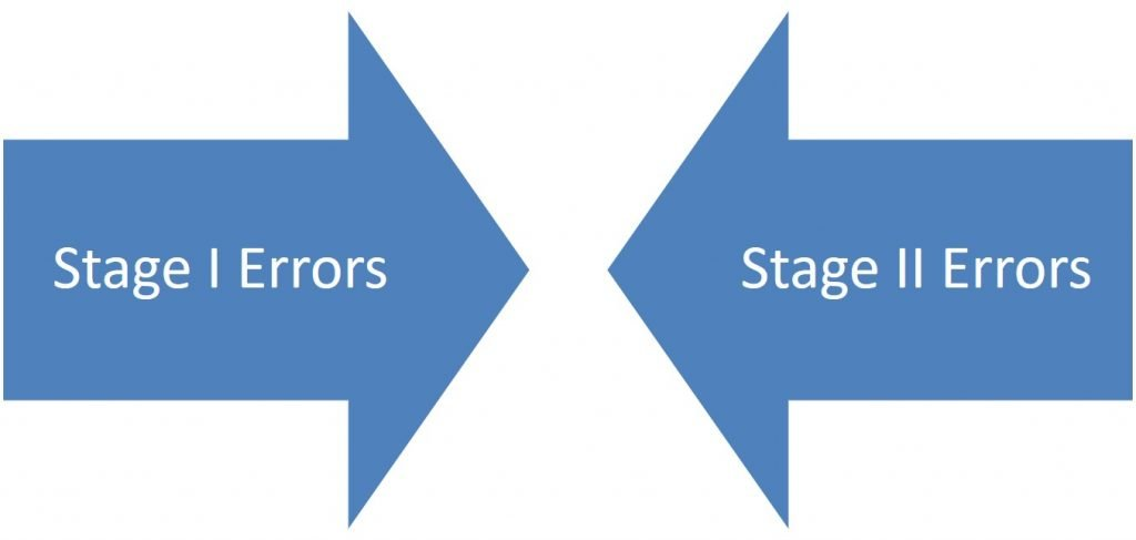 stages of accounting errors